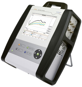 Synchronization Tester/Analyzer